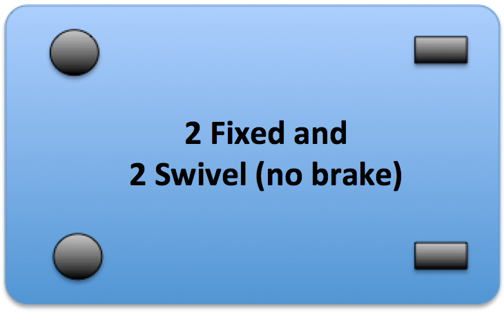 Square_2Fix_2Swl-No Brake