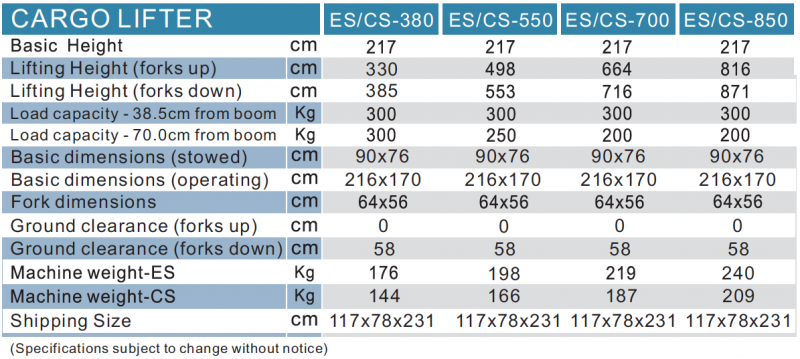 ES-CS_Heavy Duty Lifters_Specifications