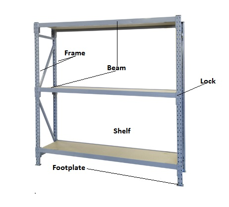longspan-shelving-explained